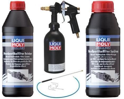 zestaw do czyszczenie dpf liqui moly